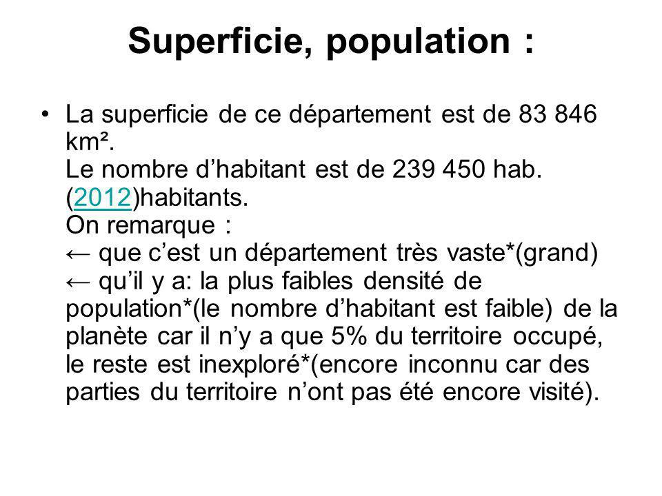 Superficie, population :