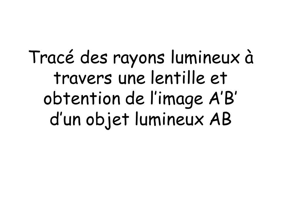 Tracé des rayons lumineux à travers une lentille et obtention de l'image A'B' d'un objet lumineux AB