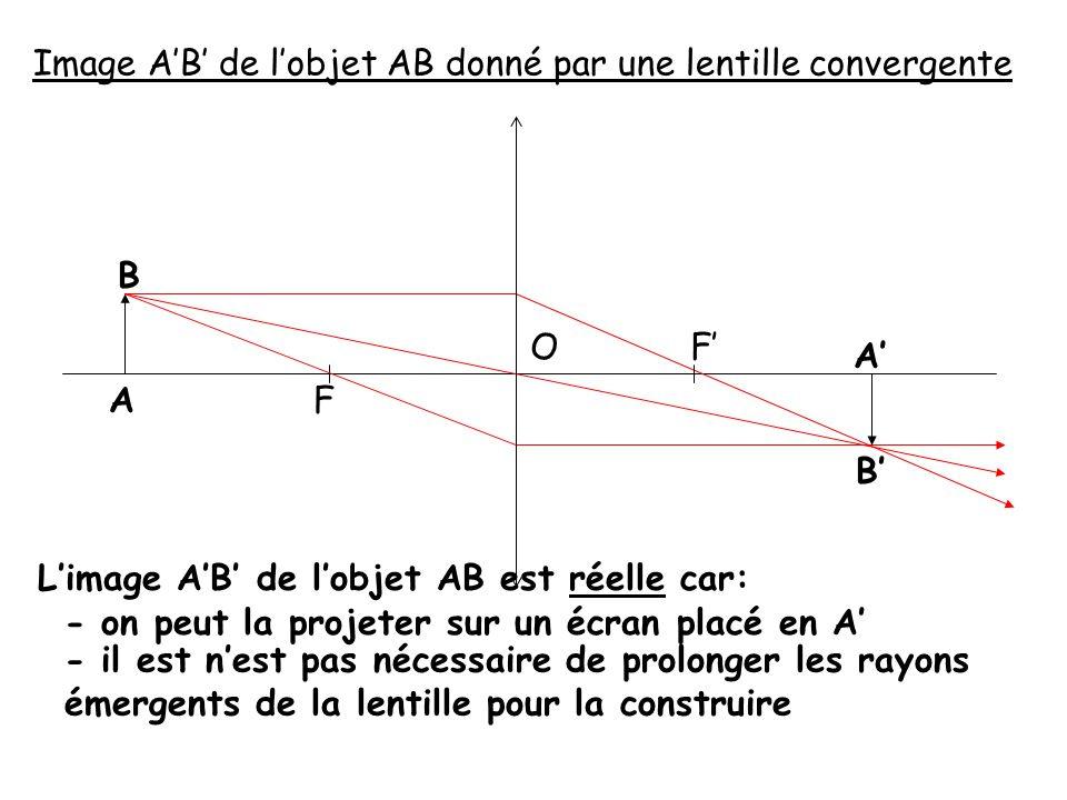 Image A'B' de l'objet AB donné par une lentille convergente