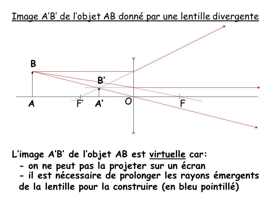 Image A'B' de l'objet AB donné par une lentille divergente