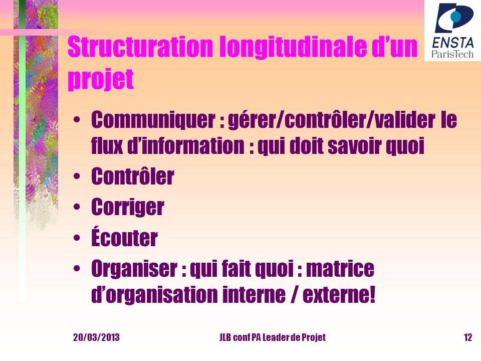 Structuration longitudinale d'un projet