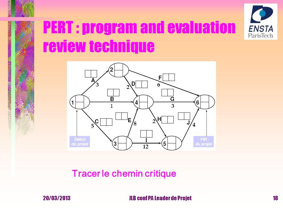 PERT : program and evaluation review technique
