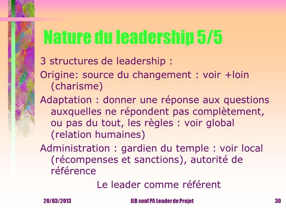 Nature du leadership 5/5 3 structures de leadership :