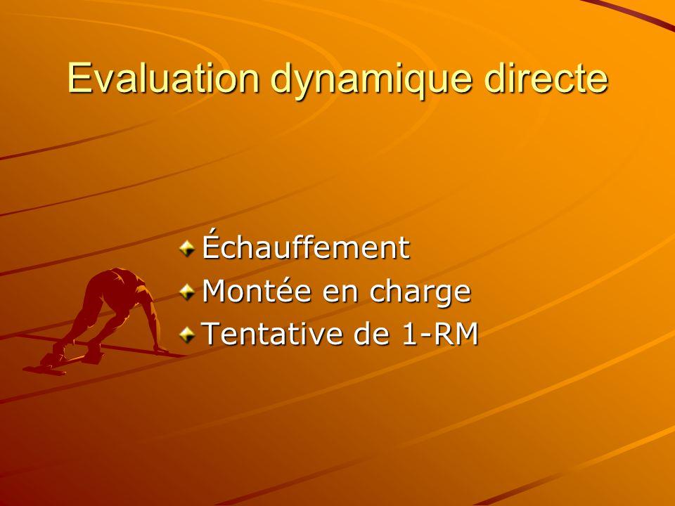 Evaluation dynamique directe