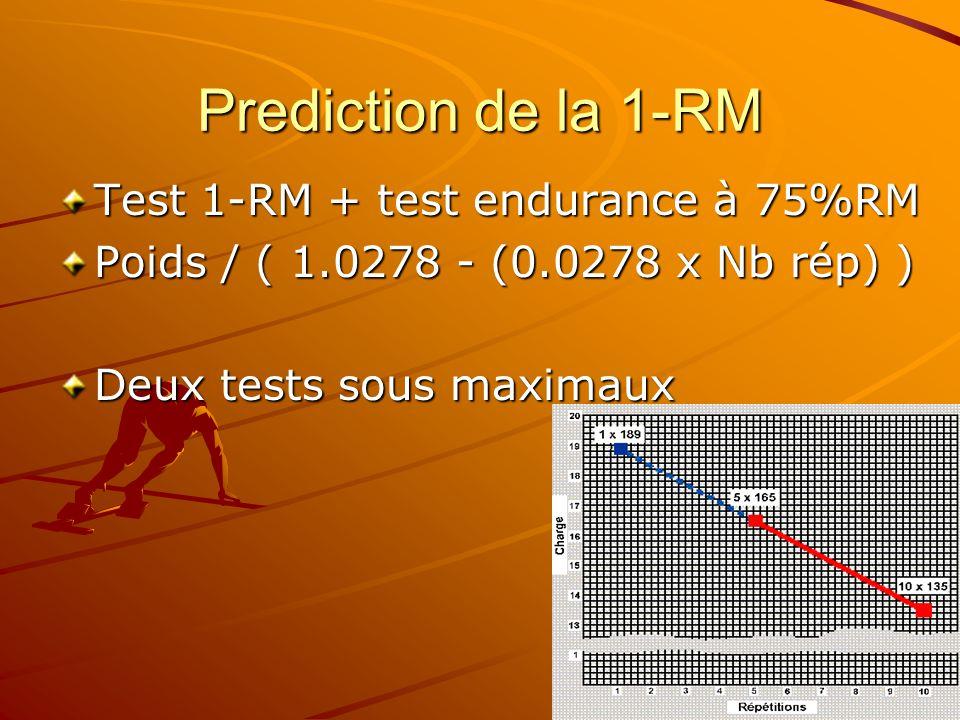 Prediction de la 1-RM Test 1-RM + test endurance à 75%RM