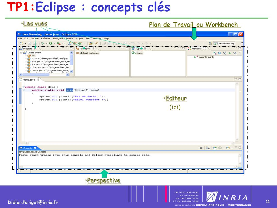 TP1:Eclipse : concepts clés