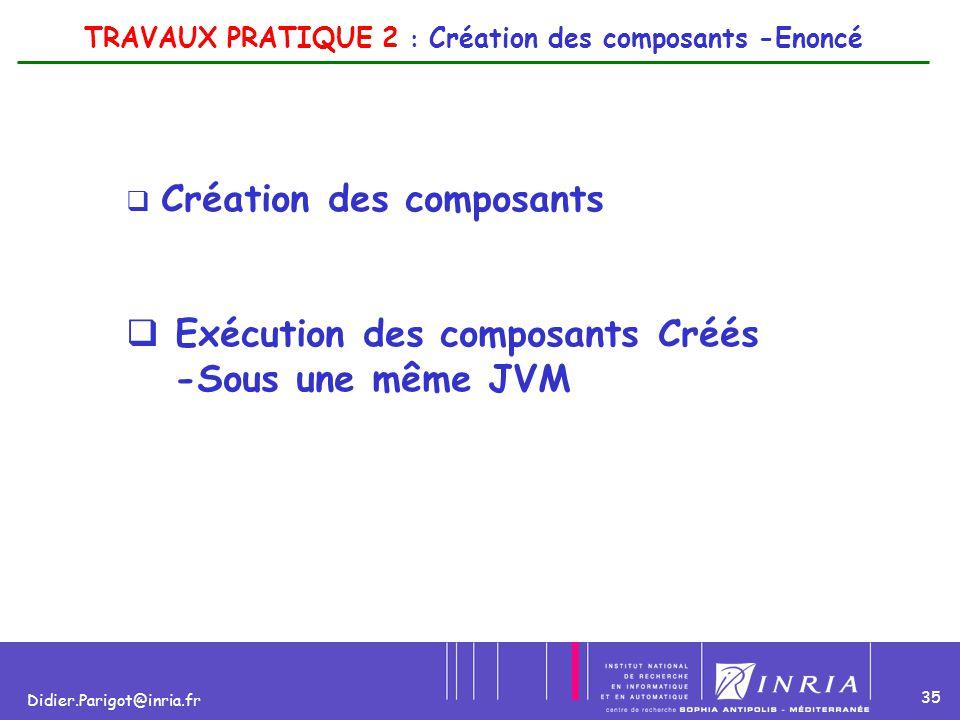 TRAVAUX PRATIQUE 2 : Création des composants -Enoncé