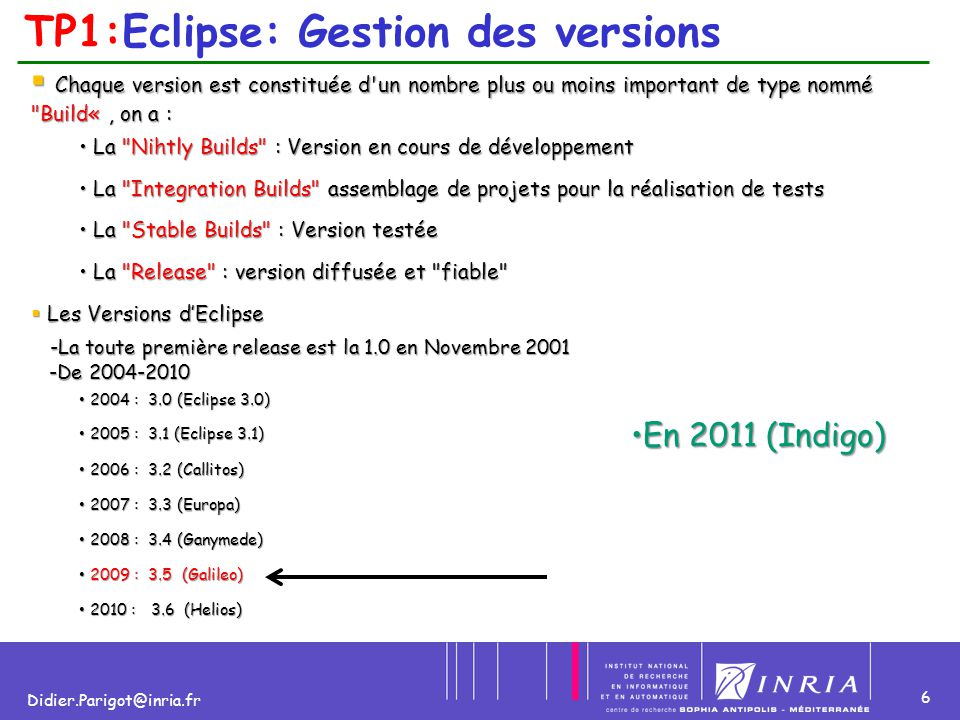 TP1:Eclipse: Gestion des versions
