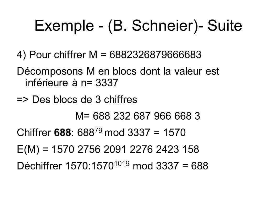 Exemple - (B. Schneier)- Suite