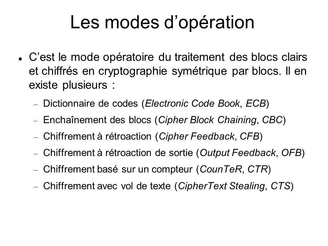 Les modes d'opération