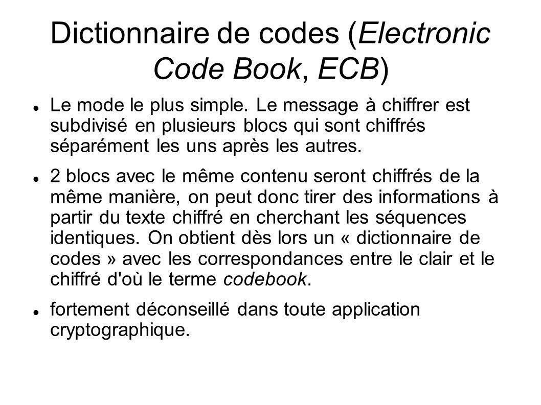 Dictionnaire de codes (Electronic Code Book, ECB)