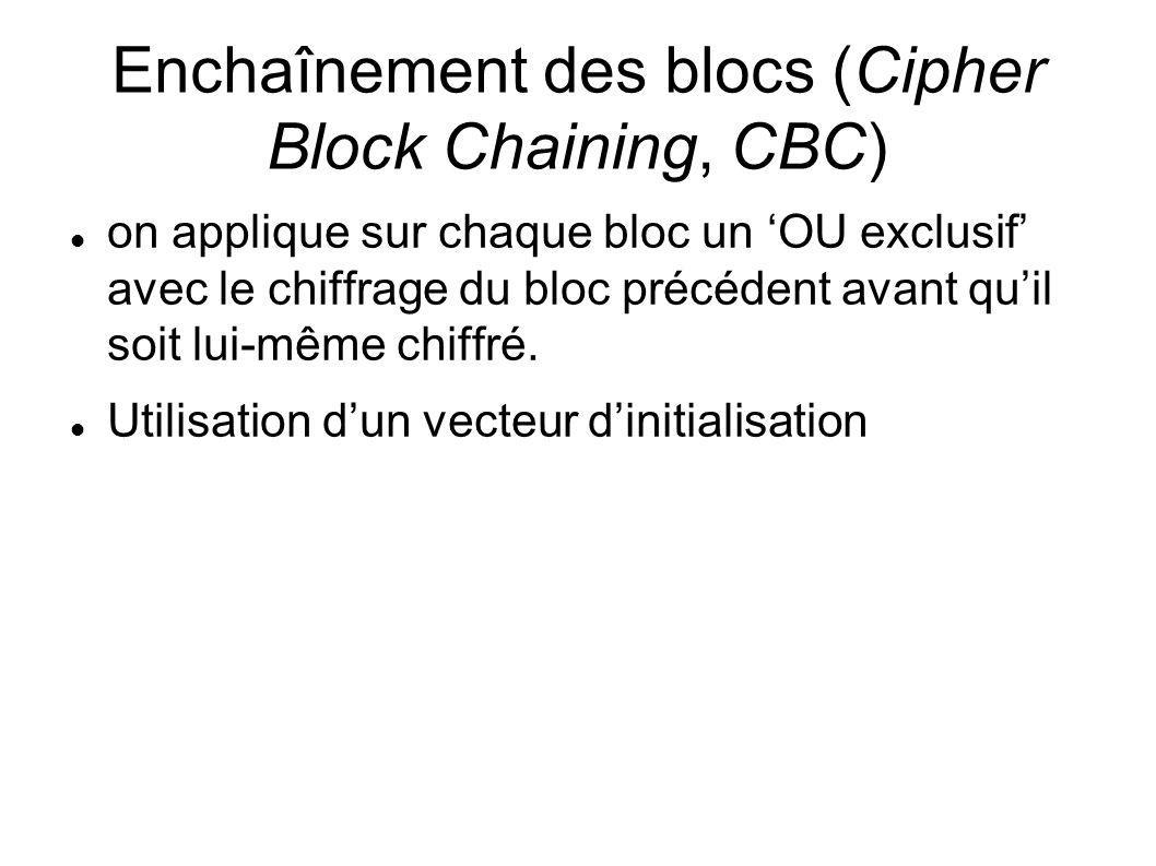 Enchaînement des blocs (Cipher Block Chaining, CBC)