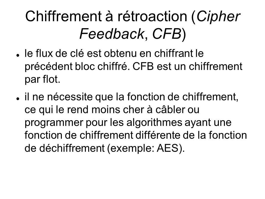 Chiffrement à rétroaction (Cipher Feedback, CFB)