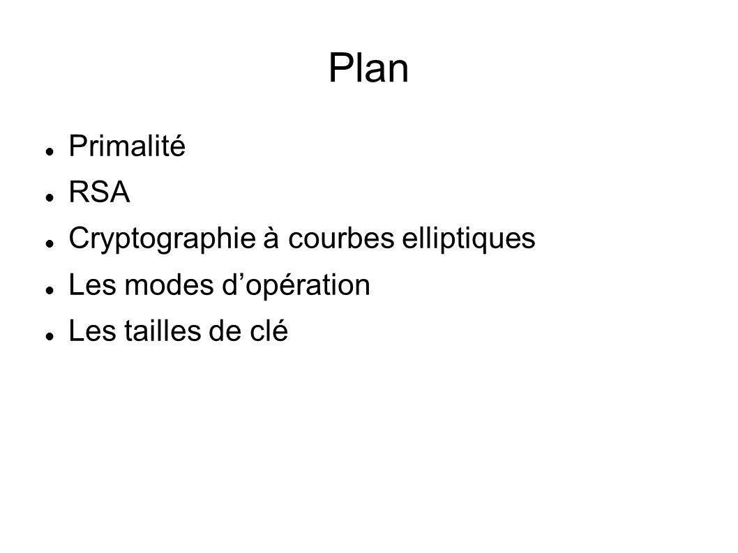 Plan Primalité RSA Cryptographie à courbes elliptiques