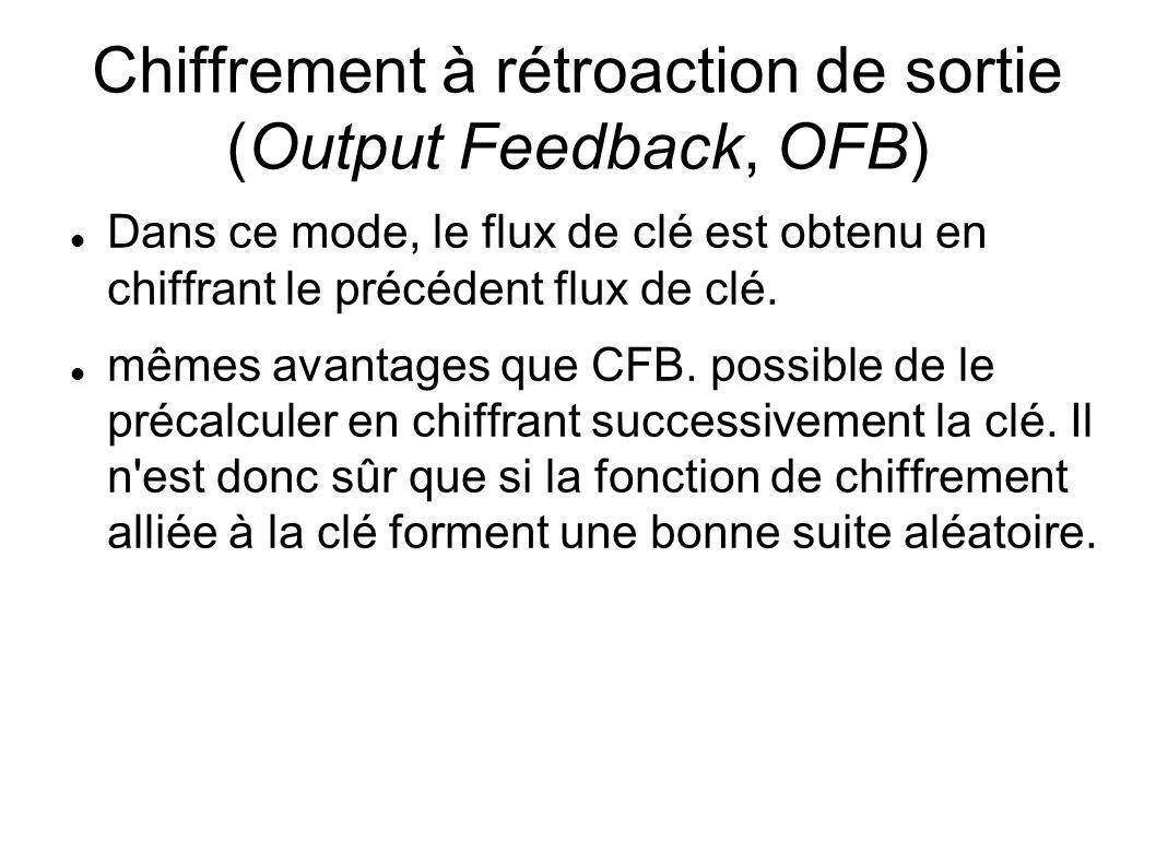 Chiffrement à rétroaction de sortie (Output Feedback, OFB)