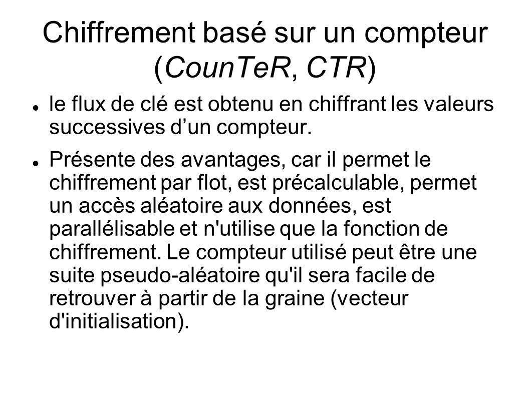 Chiffrement basé sur un compteur (CounTeR, CTR)