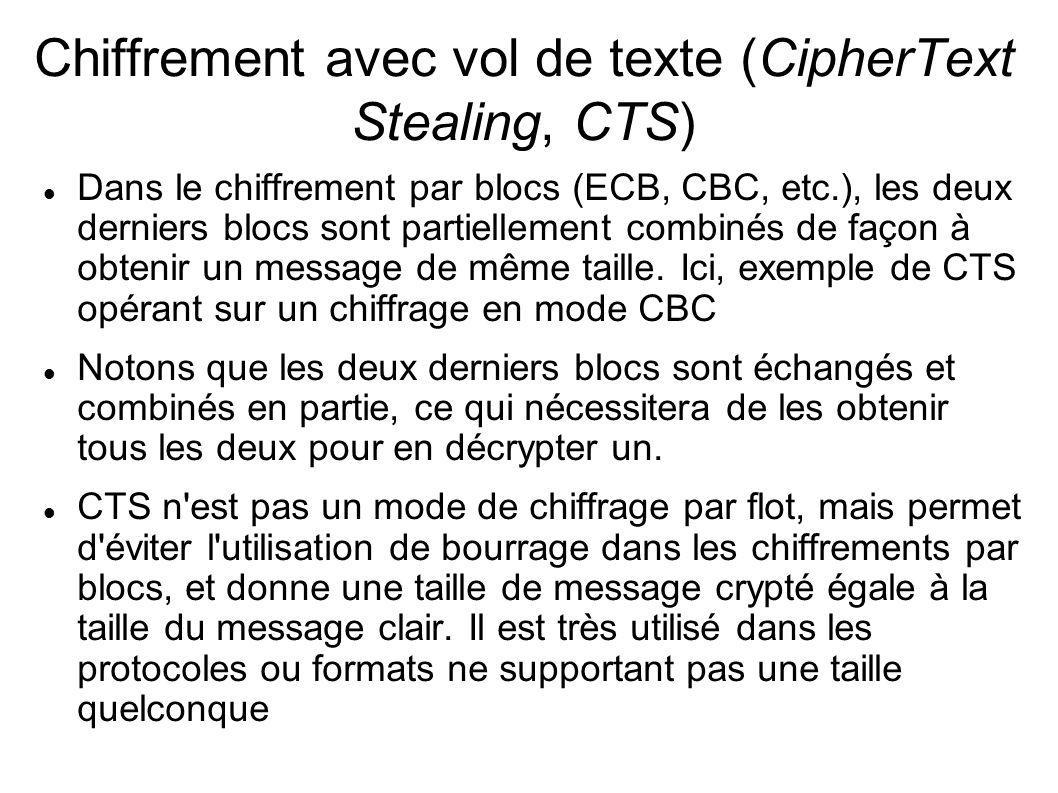 Chiffrement avec vol de texte (CipherText Stealing, CTS)