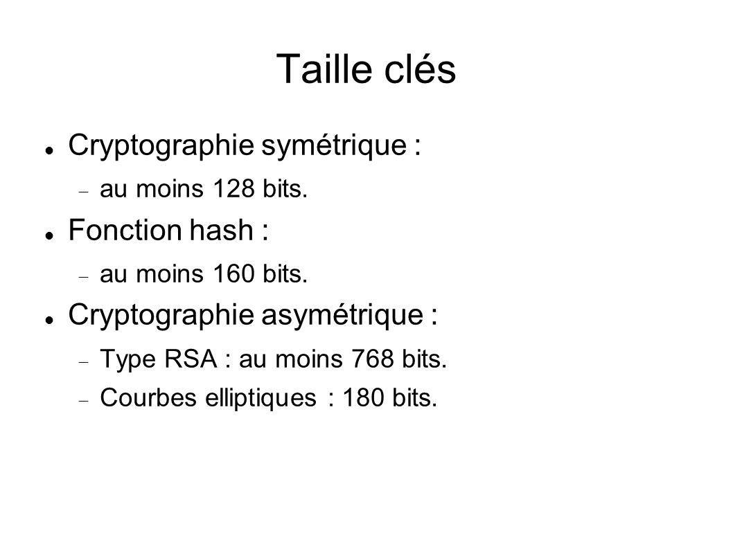 Taille clés Cryptographie symétrique : Fonction hash :