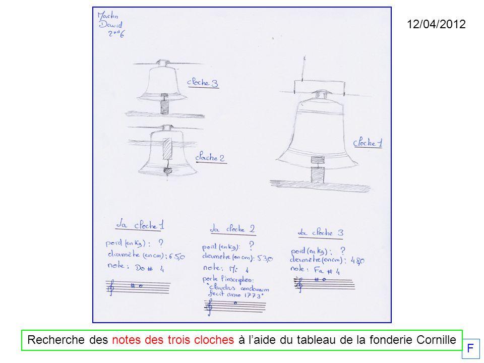 12/04/2012 Recherche des notes des trois cloches à l'aide du tableau de la fonderie Cornille F