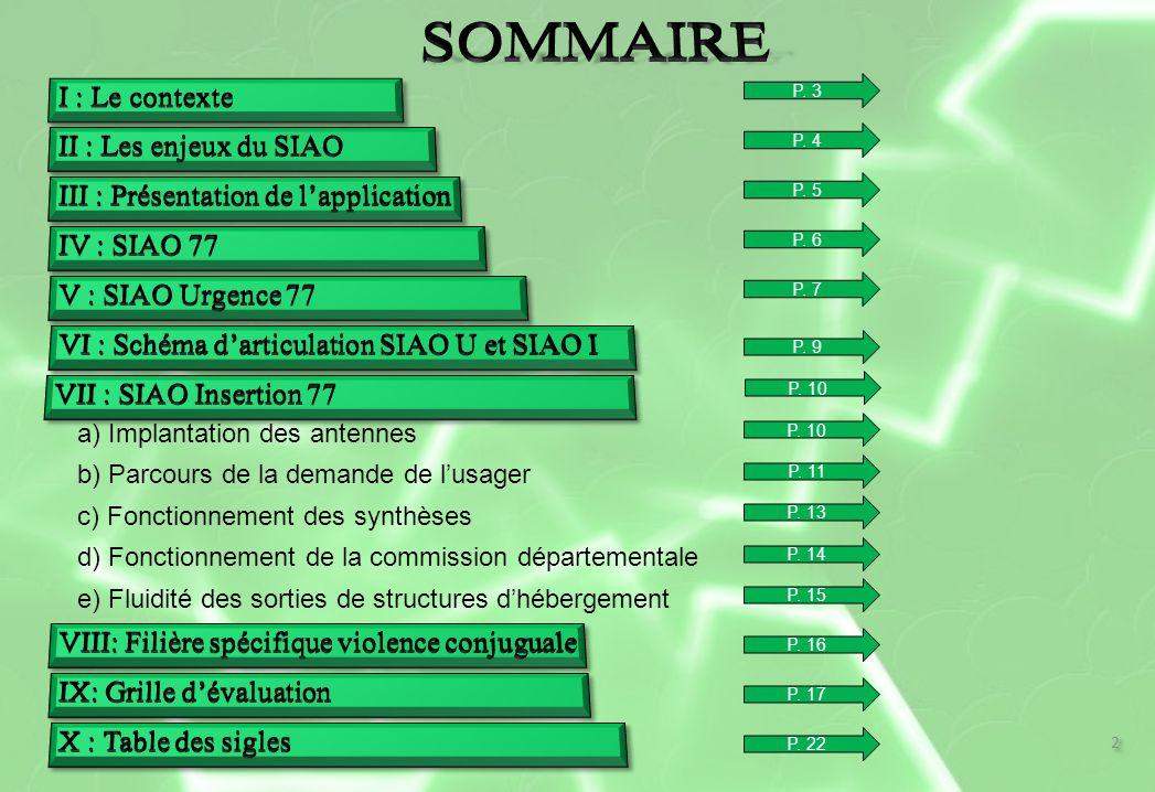 SOMMAIRE I : Le contexte II : Les enjeux du SIAO