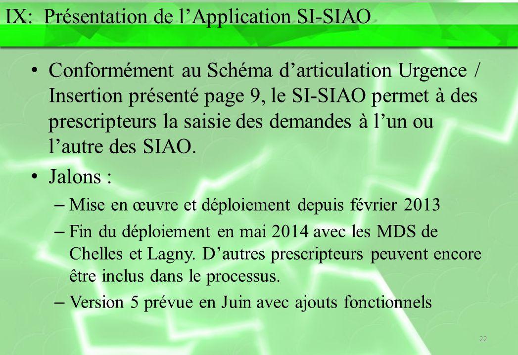IX: Présentation de l'Application SI-SIAO
