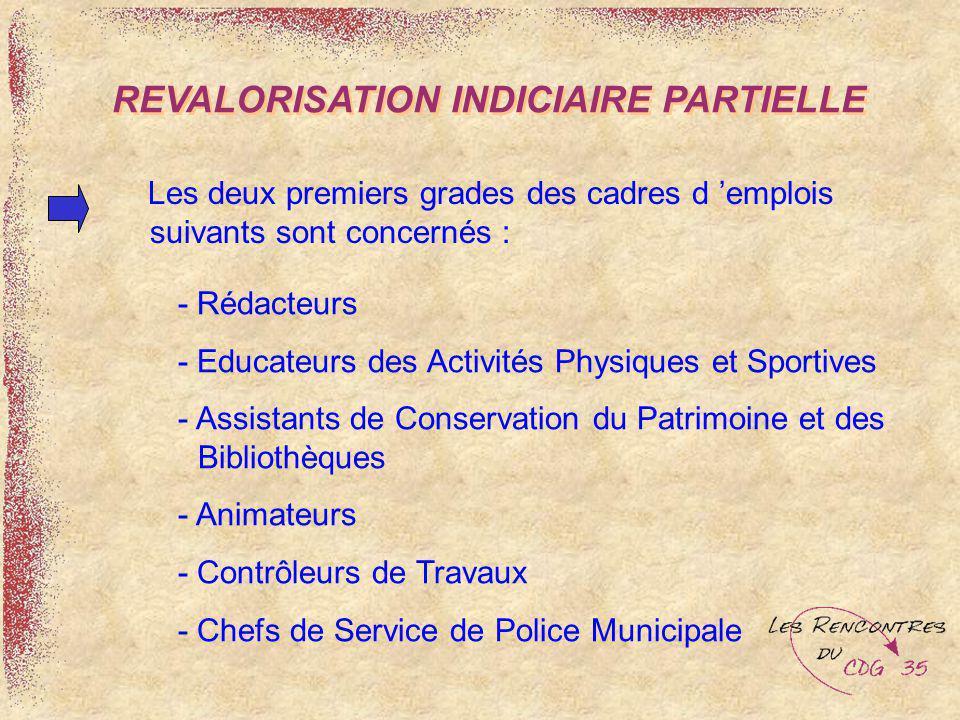 REVALORISATION INDICIAIRE PARTIELLE