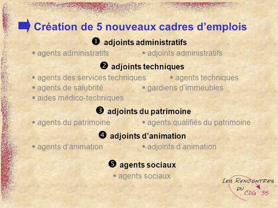 Création de 5 nouveaux cadres d'emplois
