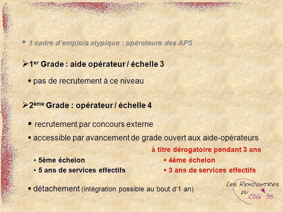 1 cadre d'emplois atypique : opérateurs des APS