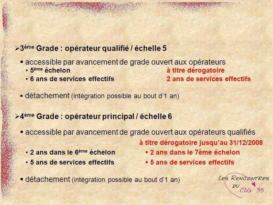 3ème Grade : opérateur qualifié / échelle 5