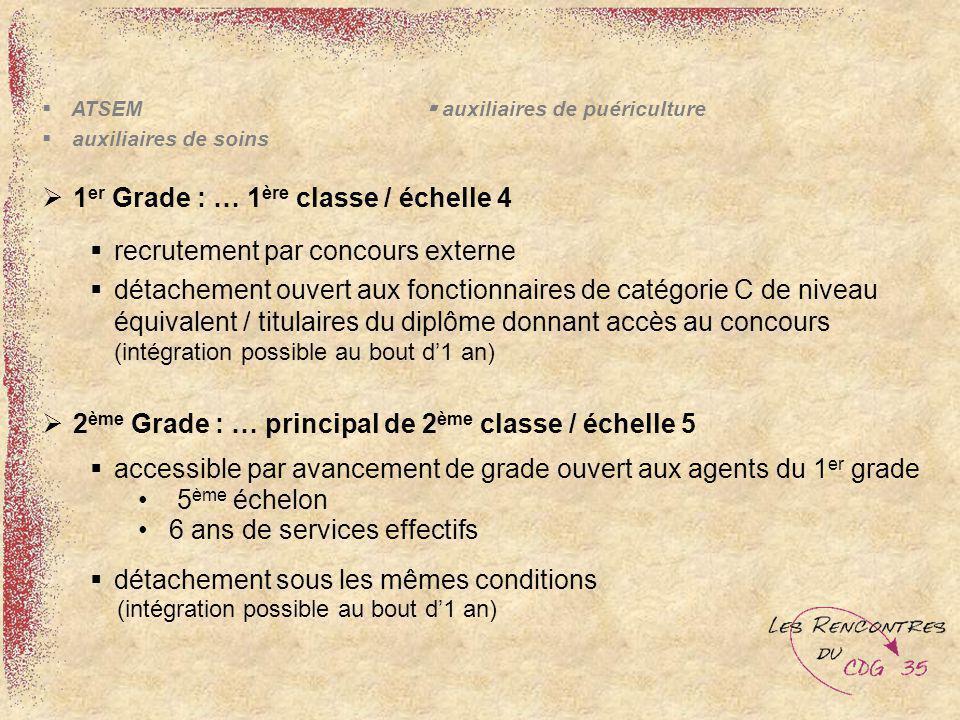 1er Grade : … 1ère classe / échelle 4 recrutement par concours externe