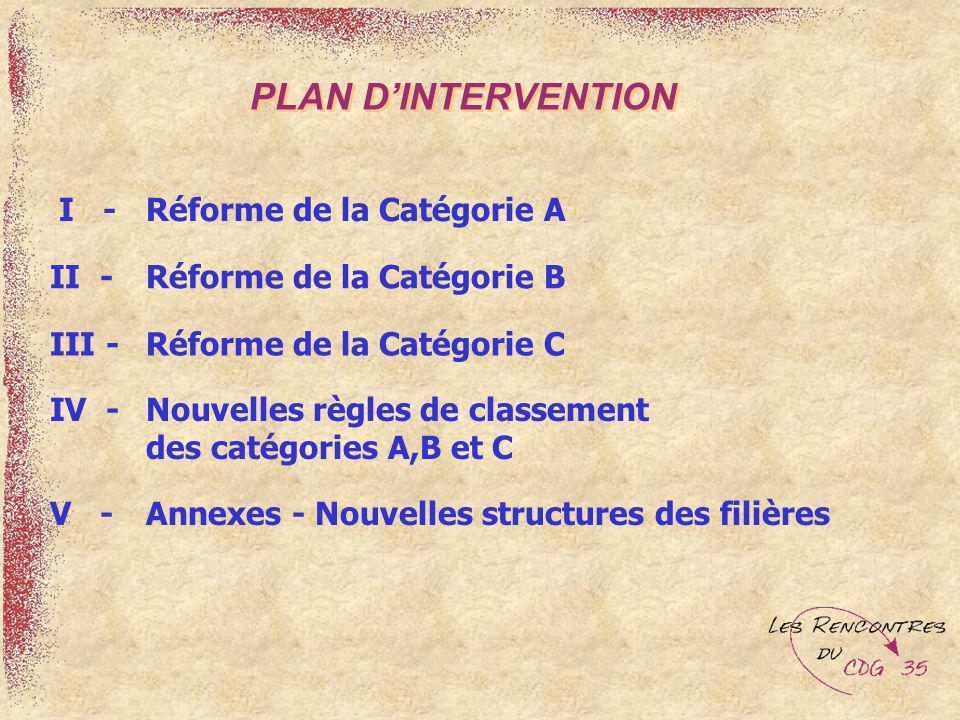 PLAN D'INTERVENTION I - Réforme de la Catégorie A
