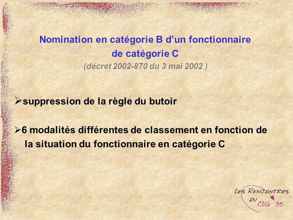 Nomination en catégorie B d'un fonctionnaire