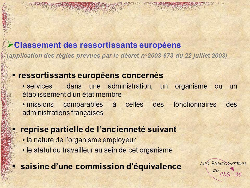 Classement des ressortissants européens