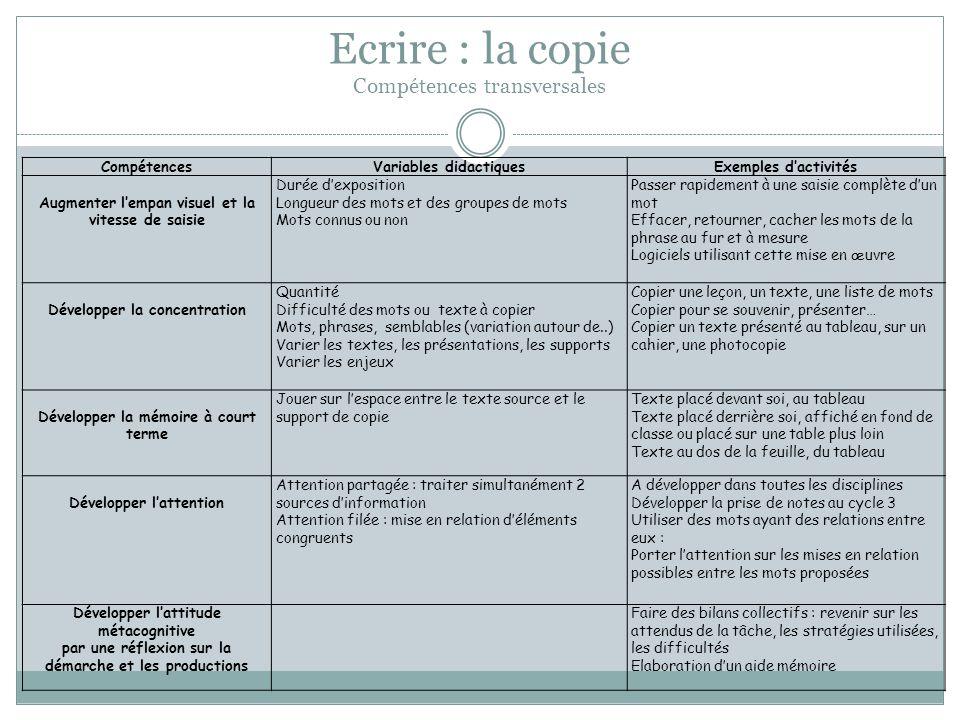 Ecrire : la copie Compétences transversales