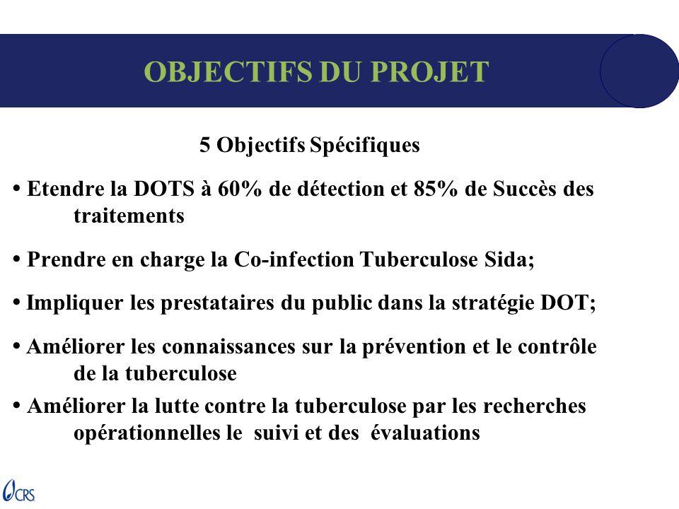 OBJECTIFS DU PROJET 5 Objectifs Spécifiques
