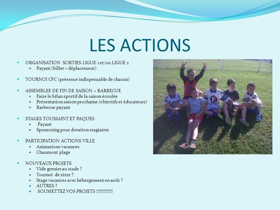 LES ACTIONS ORGANISATION SORTIES LIGUE 1 et/ou LIGUE 2