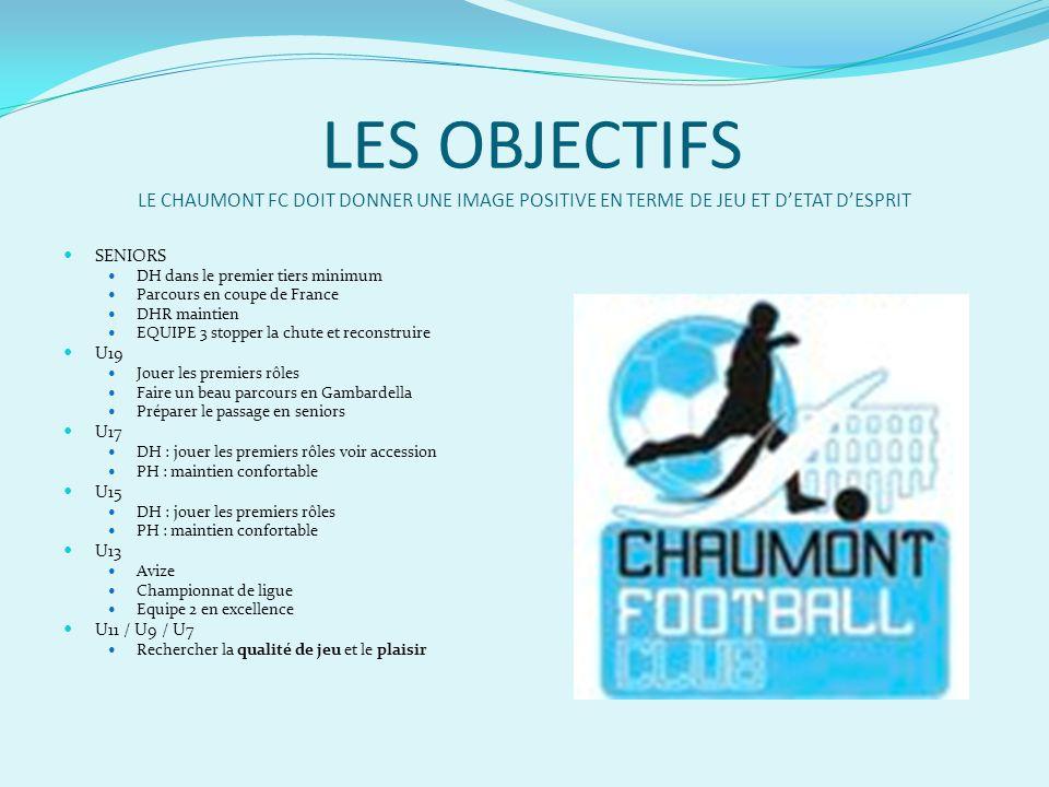 LES OBJECTIFS LE CHAUMONT FC DOIT DONNER UNE IMAGE POSITIVE EN TERME DE JEU ET D'ETAT D'ESPRIT