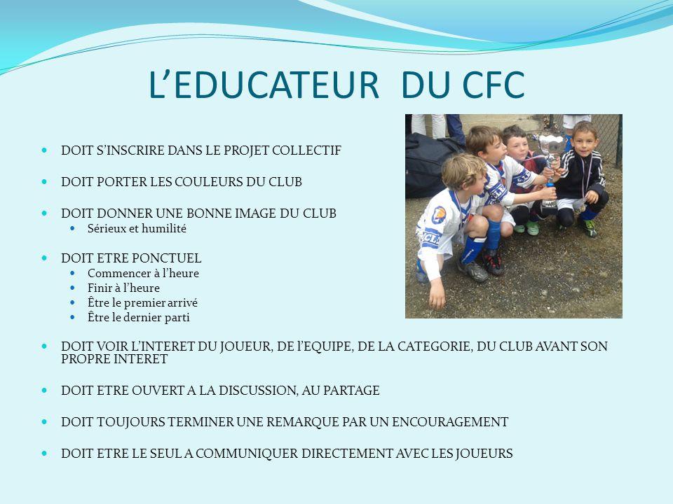 L'EDUCATEUR DU CFC DOIT S'INSCRIRE DANS LE PROJET COLLECTIF
