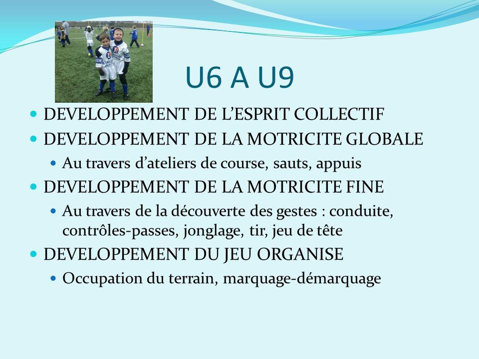 U6 A U9 DEVELOPPEMENT DE L'ESPRIT COLLECTIF