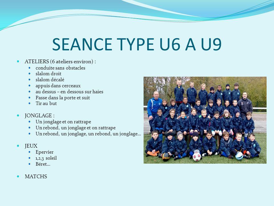 SEANCE TYPE U6 A U9 ATELIERS (6 ateliers environ) : JONGLAGE : JEUX