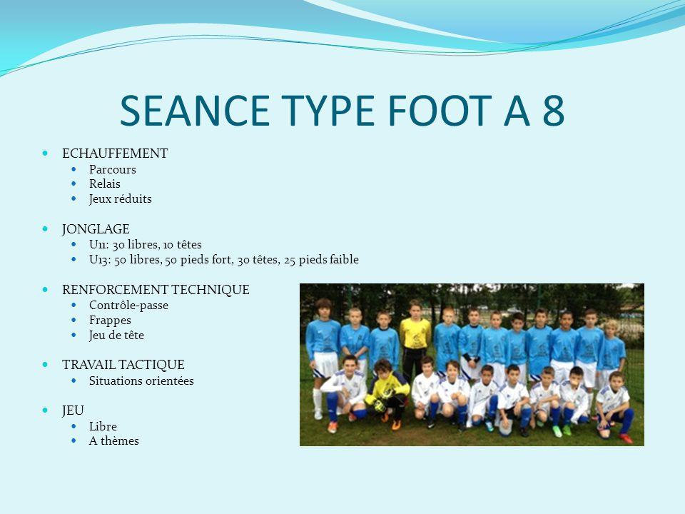 SEANCE TYPE FOOT A 8 ECHAUFFEMENT JONGLAGE RENFORCEMENT TECHNIQUE