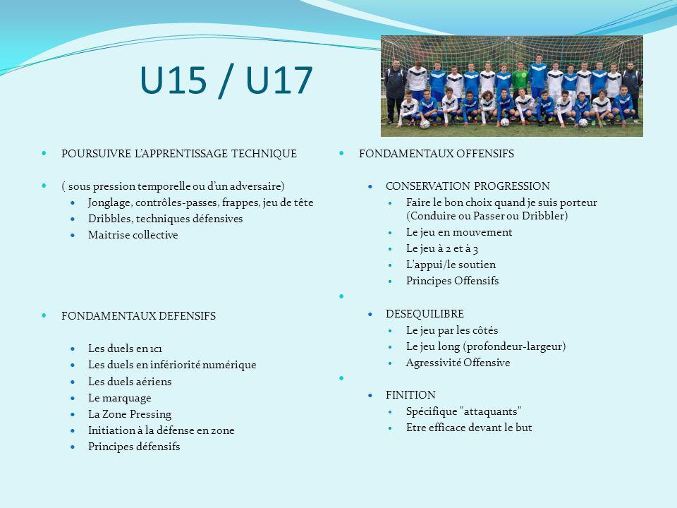 U15 / U17 POURSUIVRE L'APPRENTISSAGE TECHNIQUE FONDAMENTAUX OFFENSIFS
