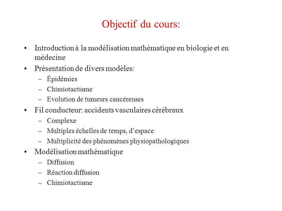 Objectif du cours: Introduction à la modélisation mathématique en biologie et en médecine. Présentation de divers modèles: