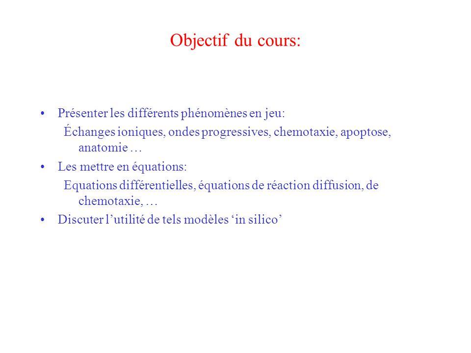 Objectif du cours: Présenter les différents phénomènes en jeu:
