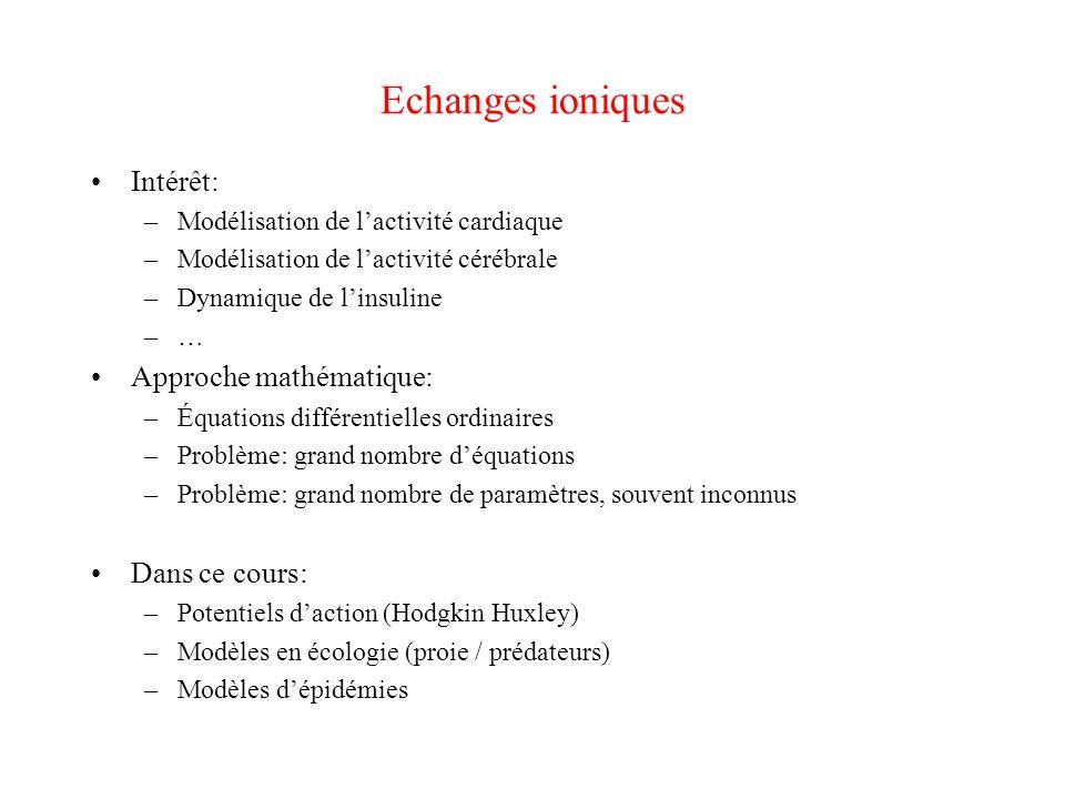 Echanges ioniques Intérêt: Approche mathématique: Dans ce cours: