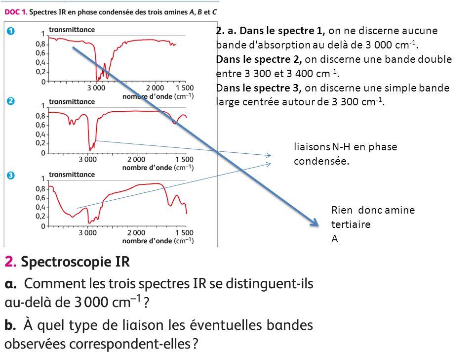 2. a. Dans le spectre 1, on ne discerne aucune bande d absorption au delà de 3 000 cm-1.