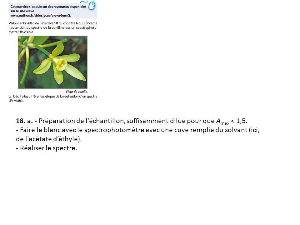 18. a. - Préparation de l échantillon, suffisamment dilué pour que Amax < 1,5.