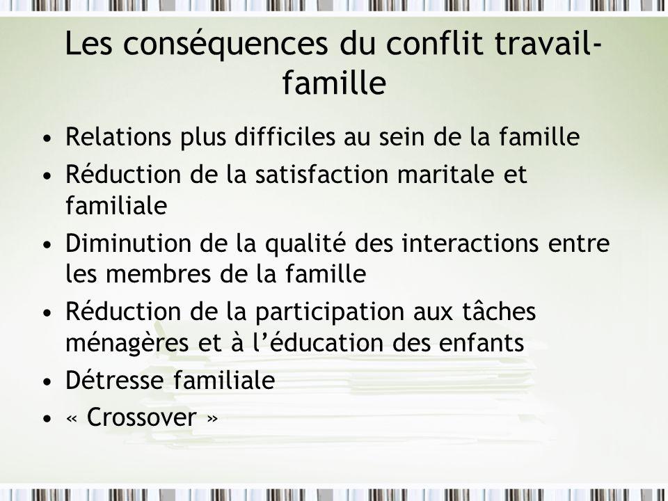 Les conséquences du conflit travail-famille