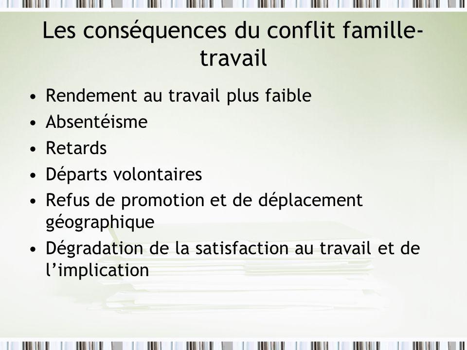 Les conséquences du conflit famille-travail