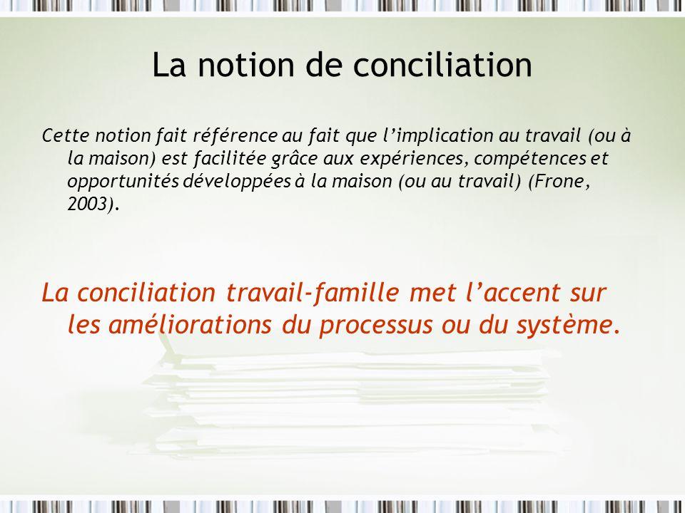 La notion de conciliation